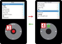 iPodの基本操作。【戻る】=MENU。【決定】=センターボタン