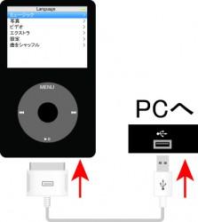 iPodとPCを接続する