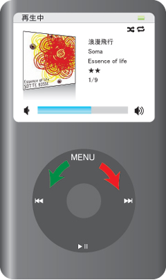 iPod classicの音量調節
