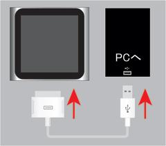 iPod nano[第6世代]とパソコンを接続します。