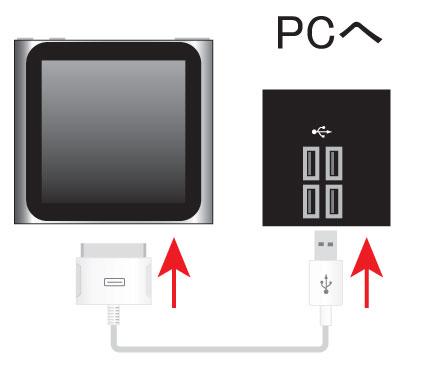 PCのUSBポートを変更してみる