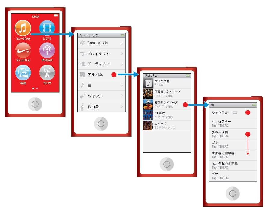 iPod nano 第7世代 タップで項目を選択する