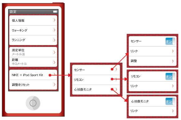 iPod nano 第7世代 フィットネスApp とNIKEのシューズのリンク設定