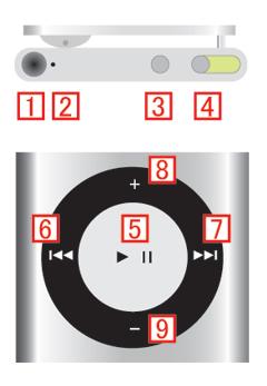iPod shuffle 第4世代の各部名称