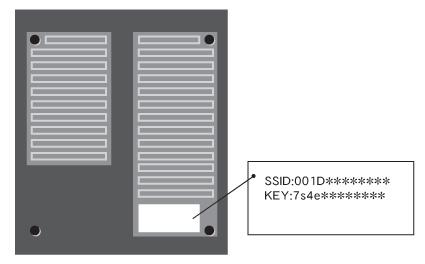 バッファローのAir Station(WZR-HP-G450HA)でiPad touchをWiFi接続する