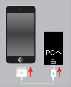 iPod tuochとiTunesを接続します。